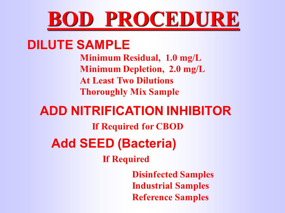 ADD NITRIFICATION INHIBITOR