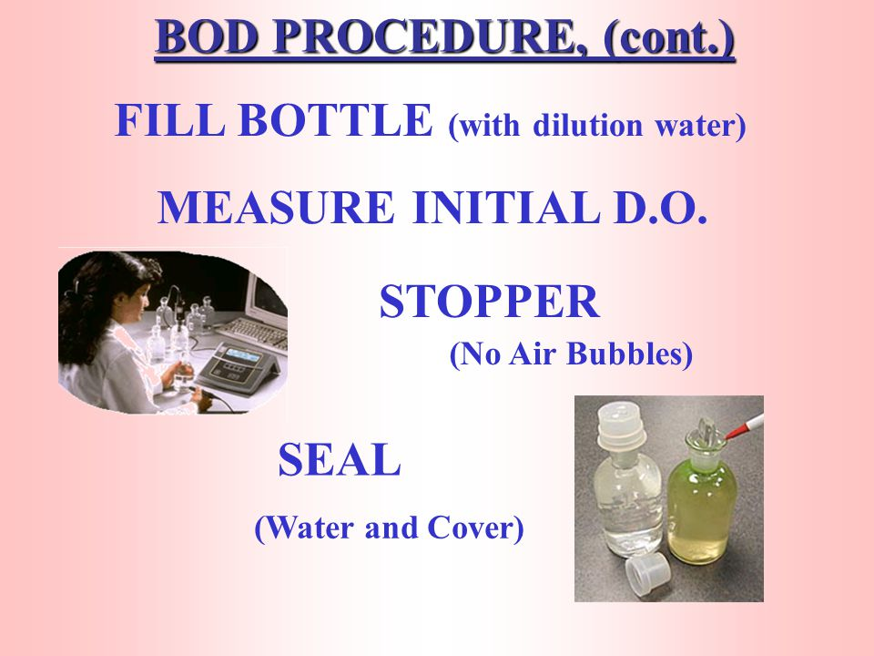 FILL BOTTLE (with dilution water)