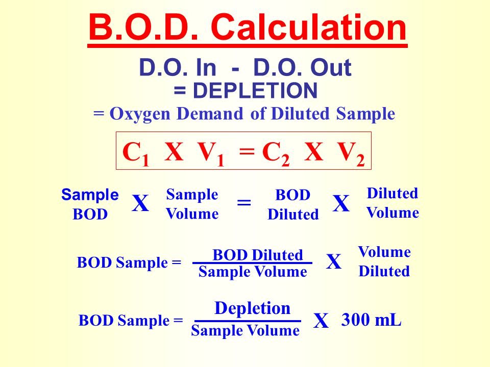 = Oxygen Demand of Diluted Sample