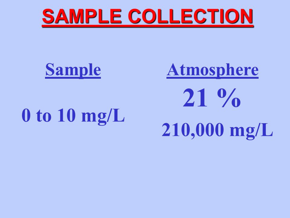 SAMPLE COLLECTION Sample Atmosphere 21 % 0 to 10 mg/L 210,000 mg/L