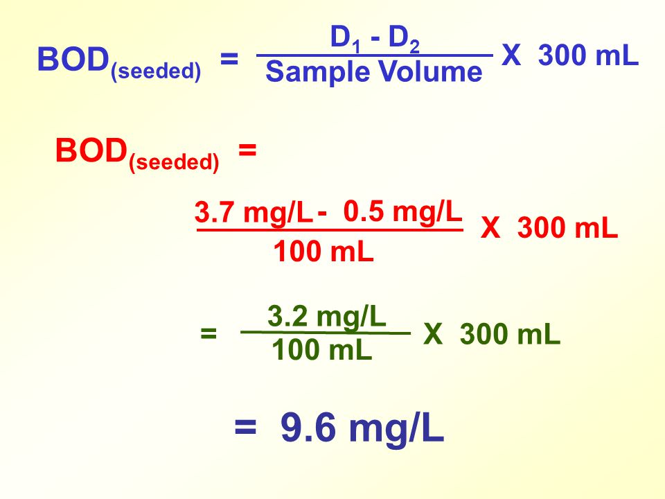 = 9.6 mg/L BOD(seeded) = BOD(seeded) = D1 - D2 X 300 mL Sample Volume