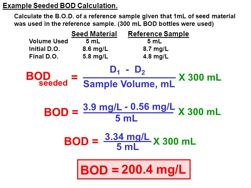 200.4 mg/L BOD = BOD = BOD = BOD = D1 - D2 X 300 mL Sample Volume, mL