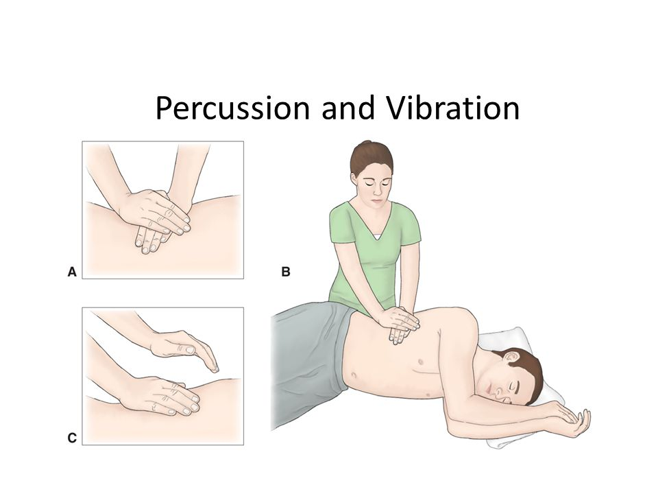Percussion and Vibration