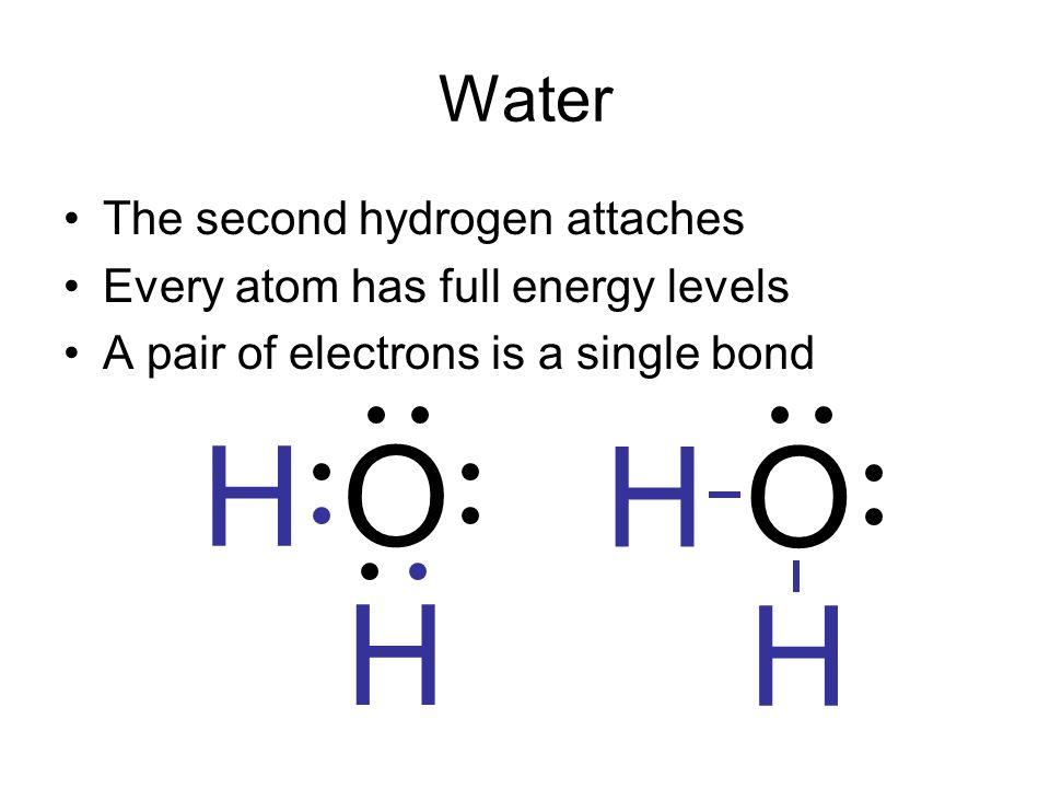 H O H O H Water The second hydrogen attaches