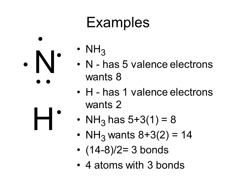 N H Examples NH3 N - has 5 valence electrons wants 8