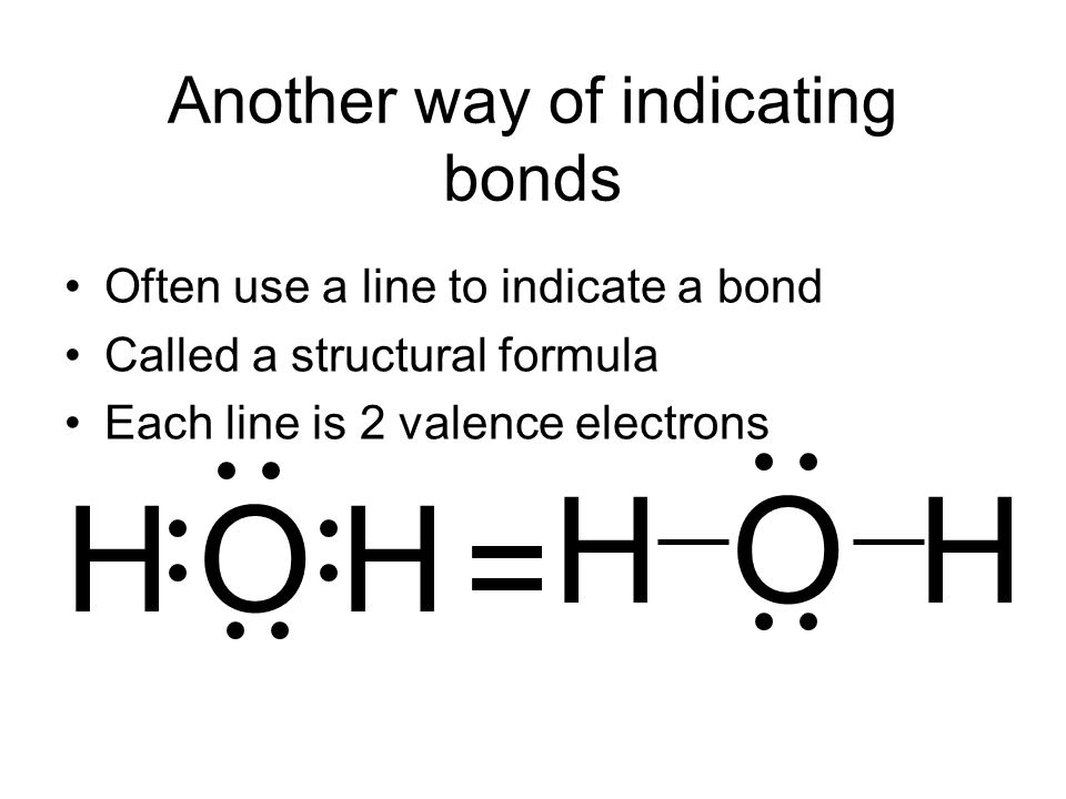 Another way of indicating bonds
