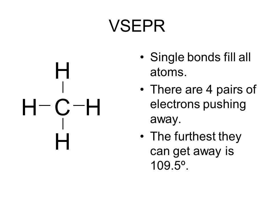 H H C H H VSEPR Single bonds fill all atoms.