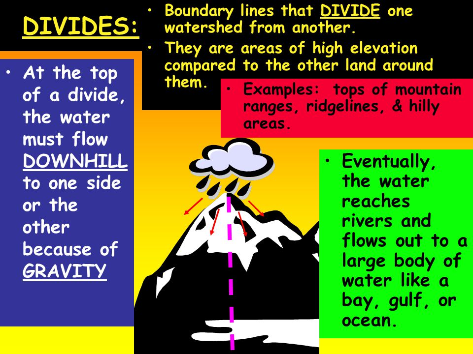 DIVIDES: Boundary lines that DIVIDE one watershed from another. They are areas of high elevation compared to the other land around them.