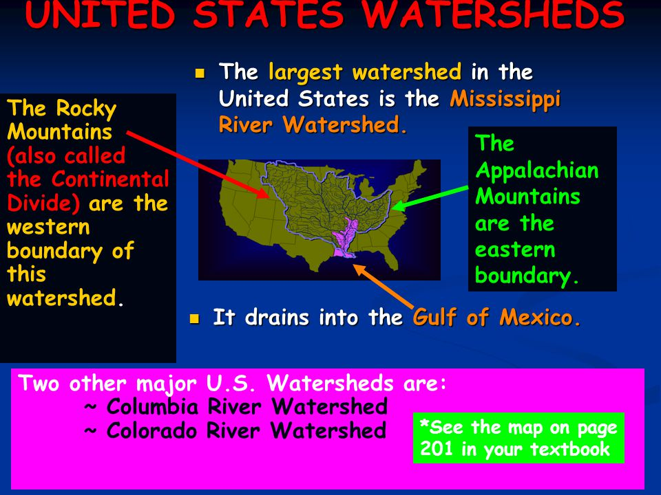 UNITED STATES WATERSHEDS