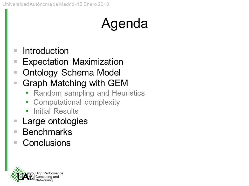 Agenda Introduction Expectation Maximization Ontology Schema Model