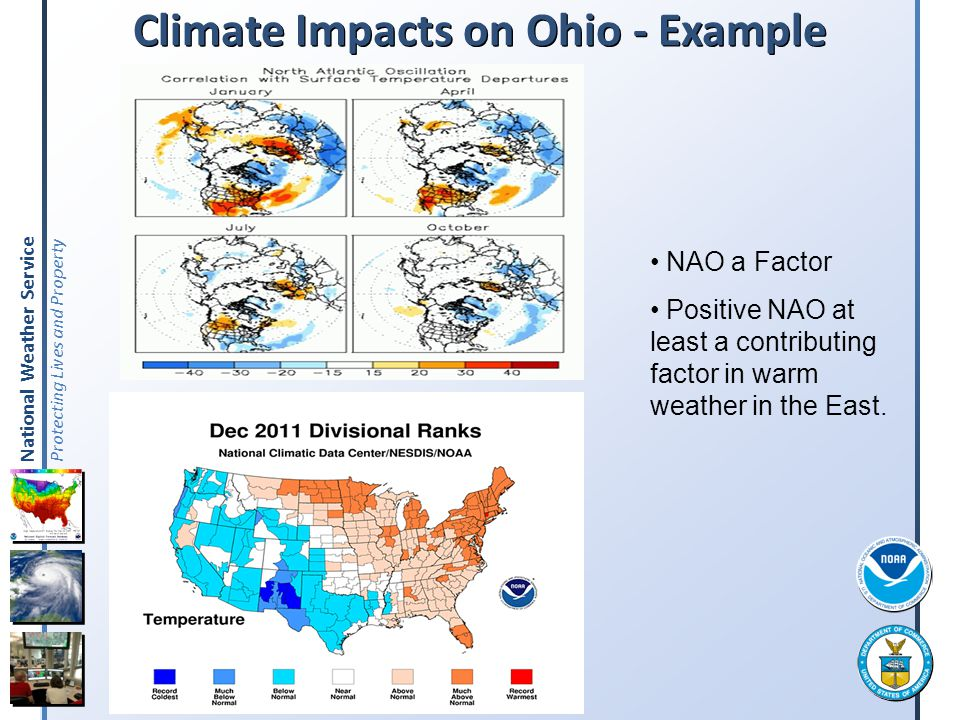 Climate Impacts on Ohio - Example