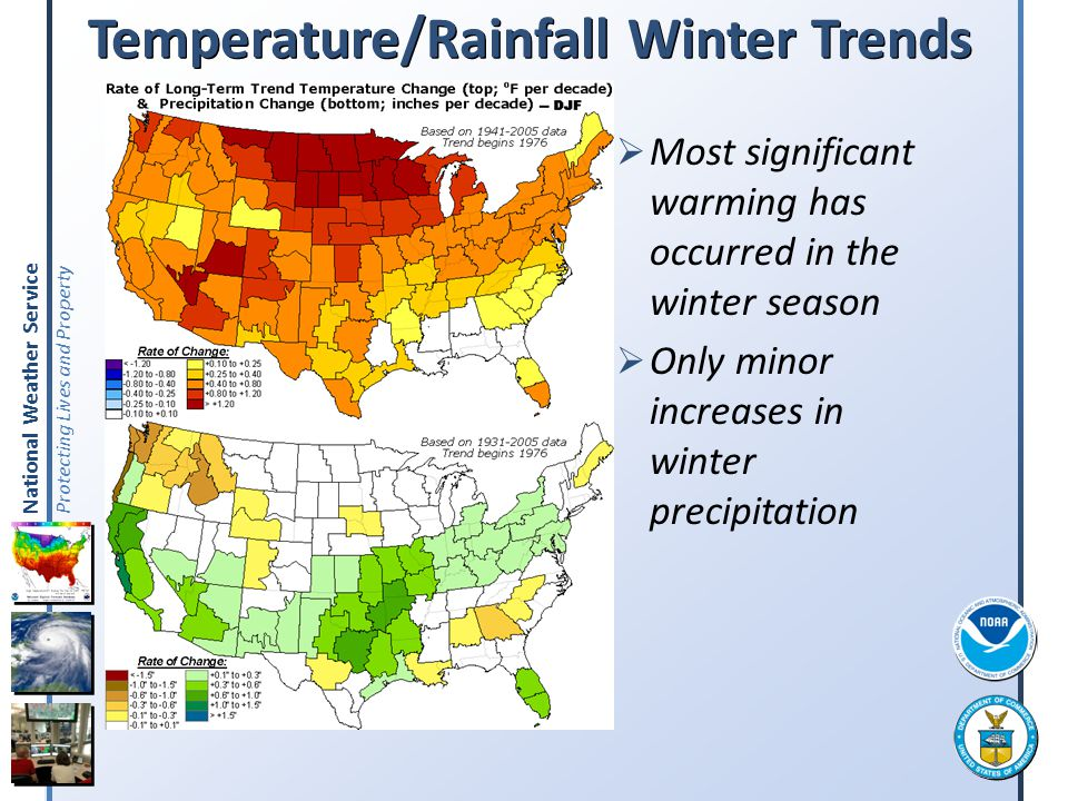 Temperature/Rainfall Winter Trends