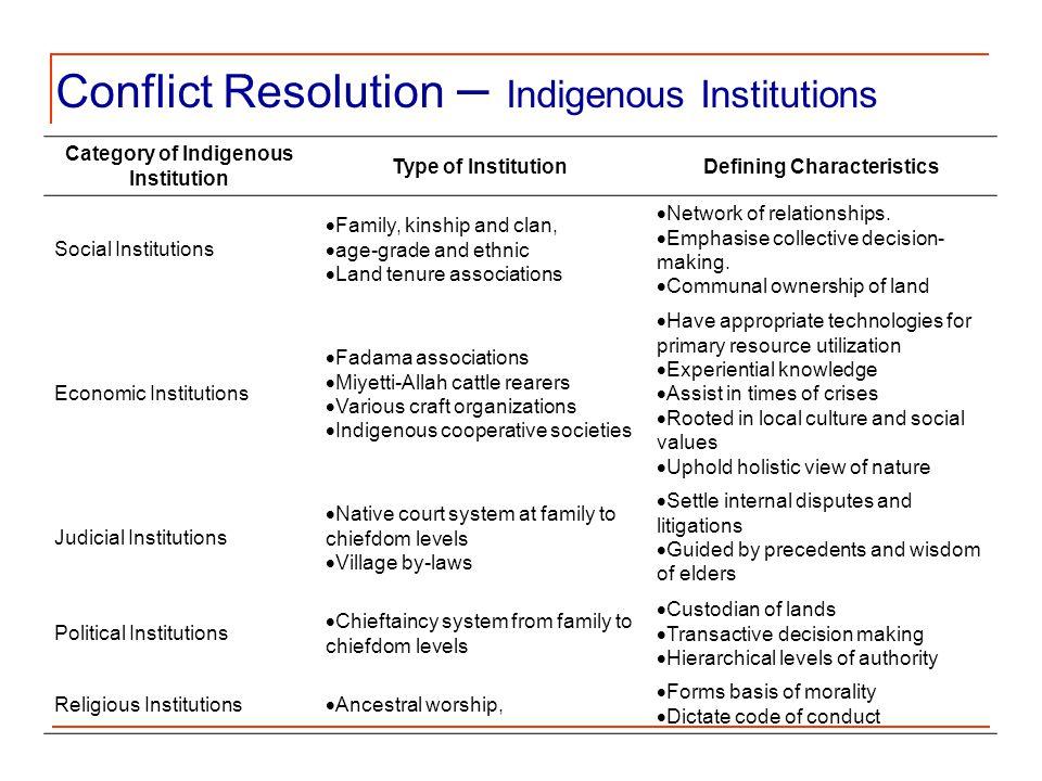 characteristics of indigenous knowledge pdf