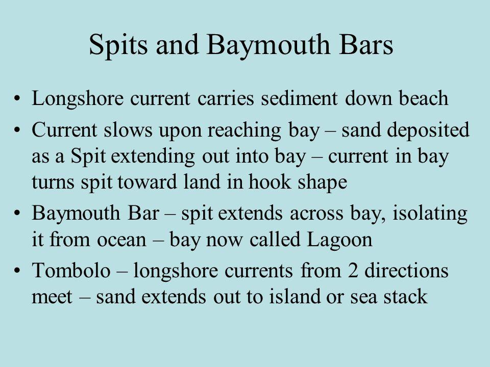 Coastal Processes and Landforms - ppt video online download
