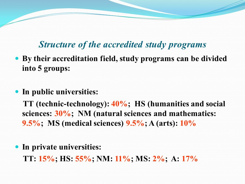 Structure of the accredited study programs