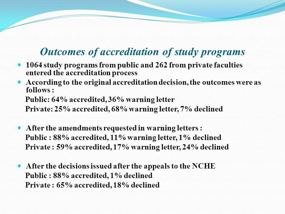 Outcomes of accreditation of study programs