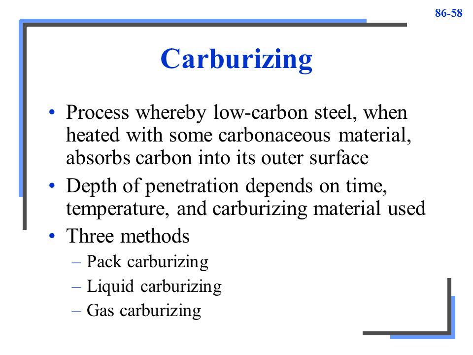 heat treatment process pdf download
