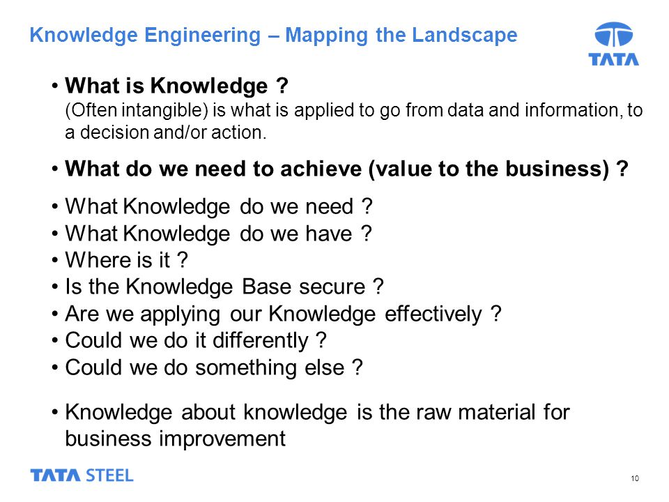 Engineering Knowledge Map : July using simulation approach to move from manual