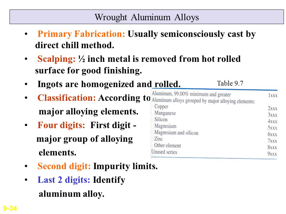 classification of aluminium alloys pdf