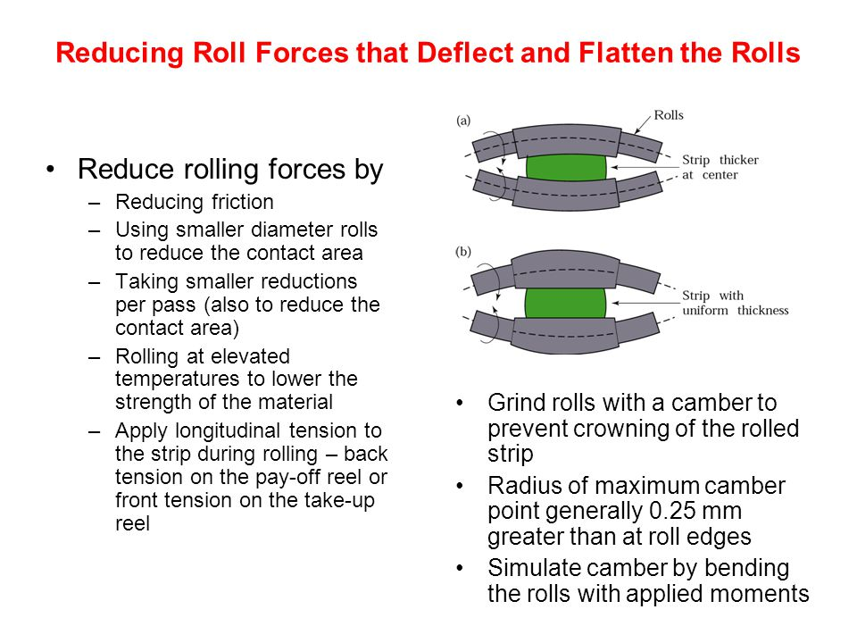 Rolling of metals ime240 ppt video online download reducing roll forces that deflect and flatten the rolls sciox Choice Image