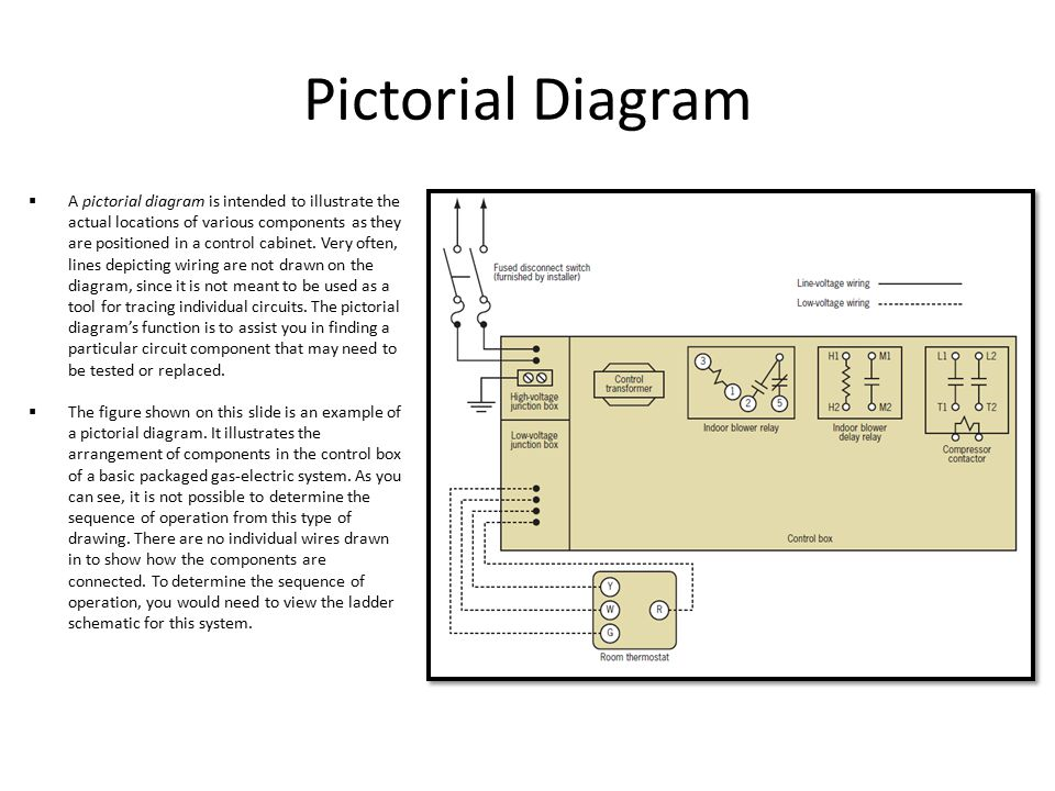 Pictorial+Diagram reading electrical schematics ppt download pictorial diagram at bayanpartner.co