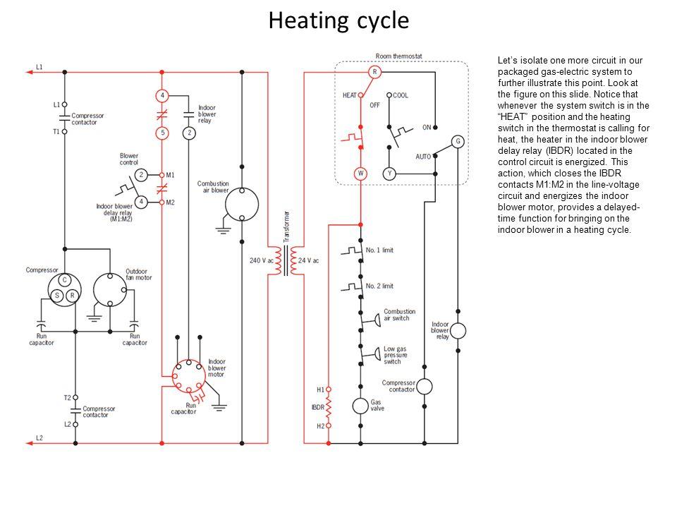 100    emglo k1a 8p air compressor