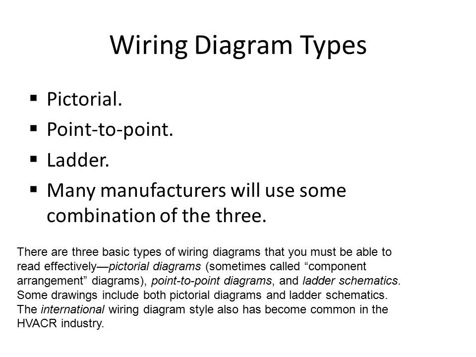 Wiring+Diagram+Types+Pictorial.+Point to point.+Ladder. reading electrical schematics ppt download pictorial wiring diagrams generally show components at pacquiaovsvargaslive.co