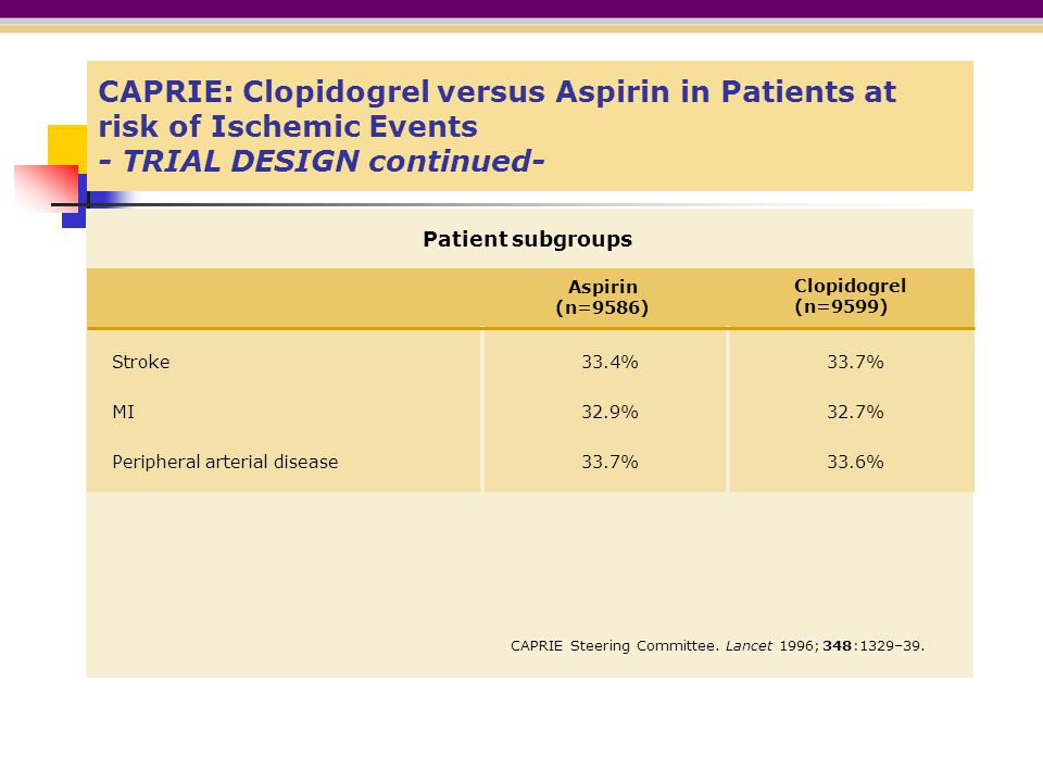 CAPRIE: Clopidogrel versus Aspirin in Patients at risk of Ischemic Events - TRIAL DESIGN continued-