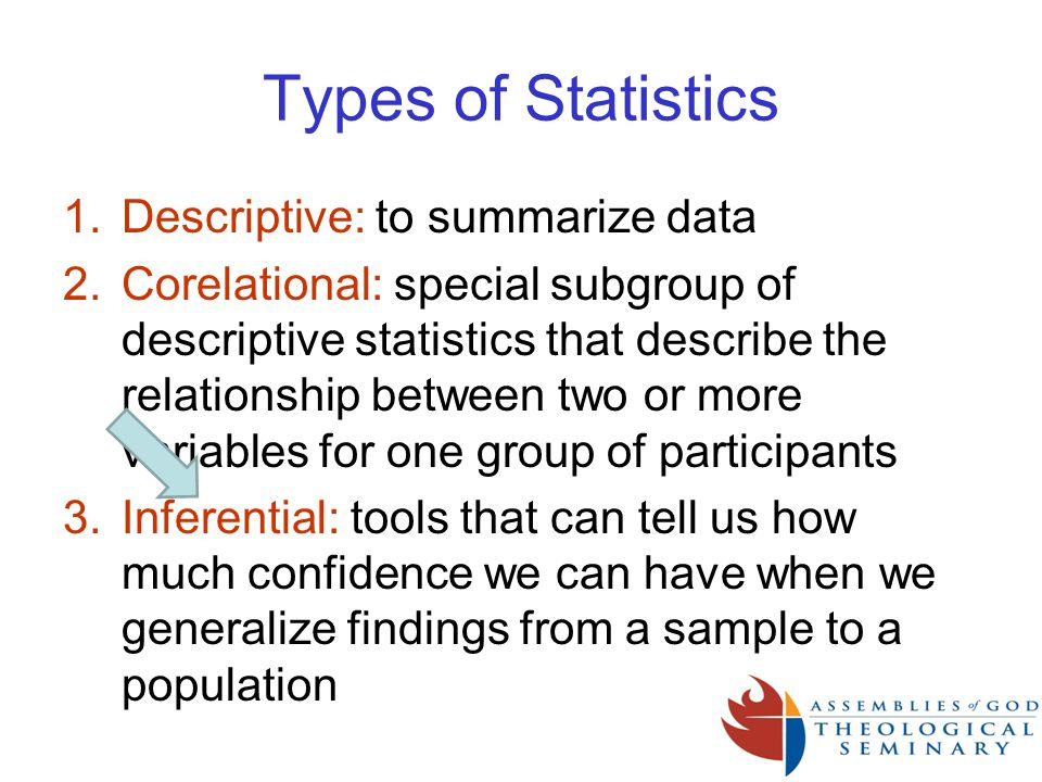 what is the relationship between probability sampling and inferential statistics