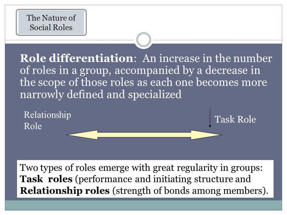 Definition types and roles of socialization