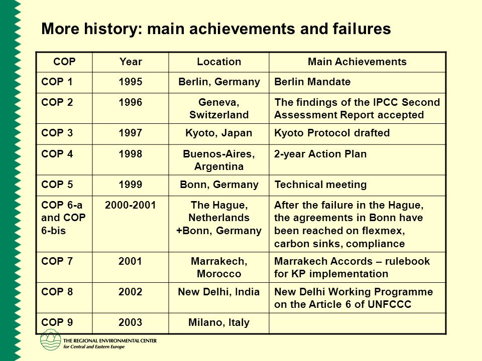 achievements and failures of united nations pdf