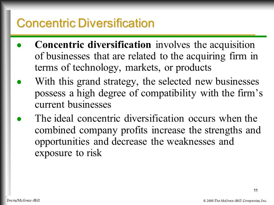 evaluation of corporate diversification strategies Corporate-level strategies horizontal integration  diversification quiz  evaluation and recommendation.