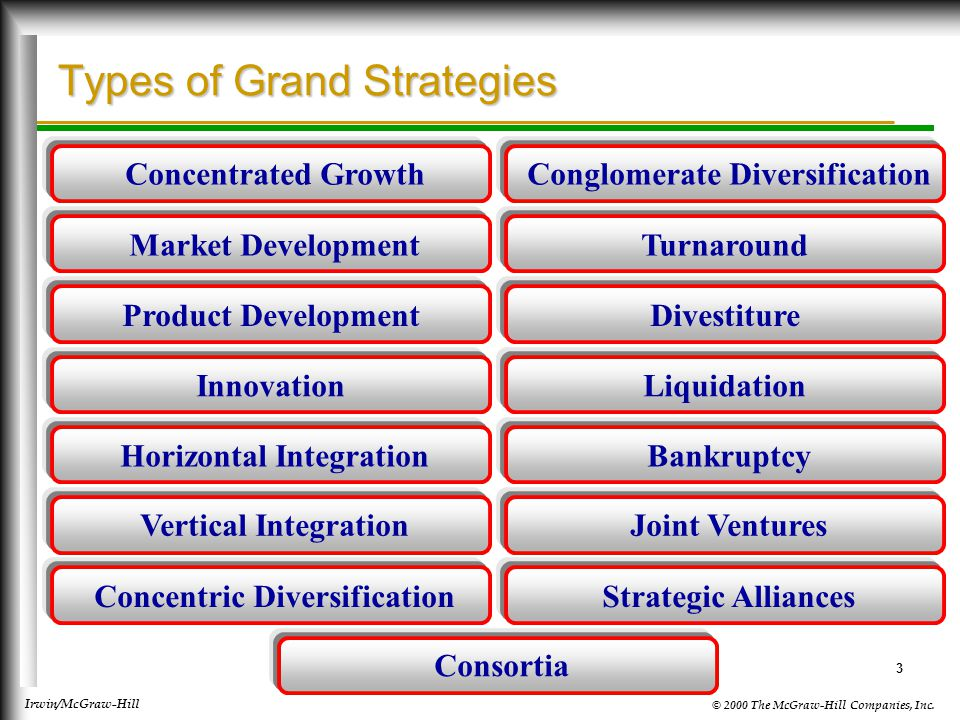 sony diversification strategy Diversification strategy is a form of growth strategy which helps the organizational business to grow it opens up new possibilities for the organization by adopting this strategy.
