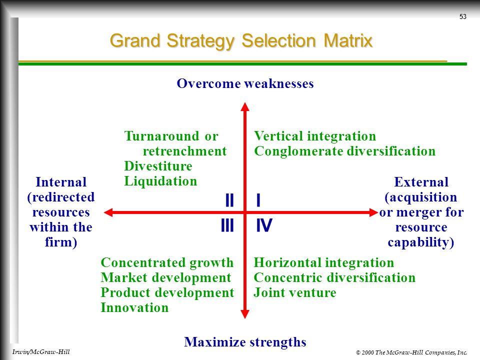 grand strategy selection matrix Professionally designed, visually stunning - business framework grand strategy selection matrix powerpoint presentation.
