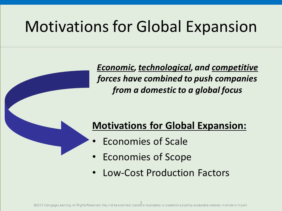 Motivations for Global Expansion