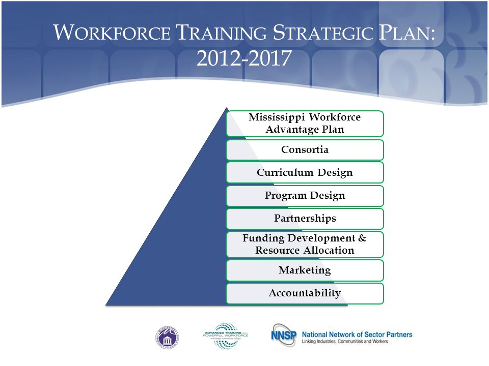 Workforce Training Strategic Plan: