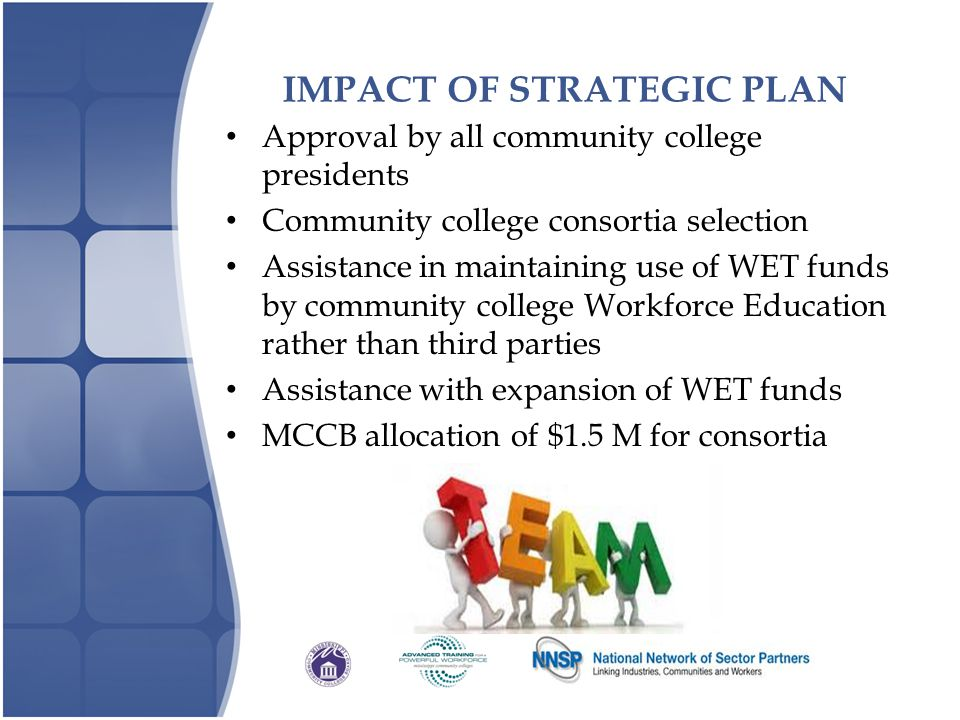 IMPACT OF STRATEGIC PLAN
