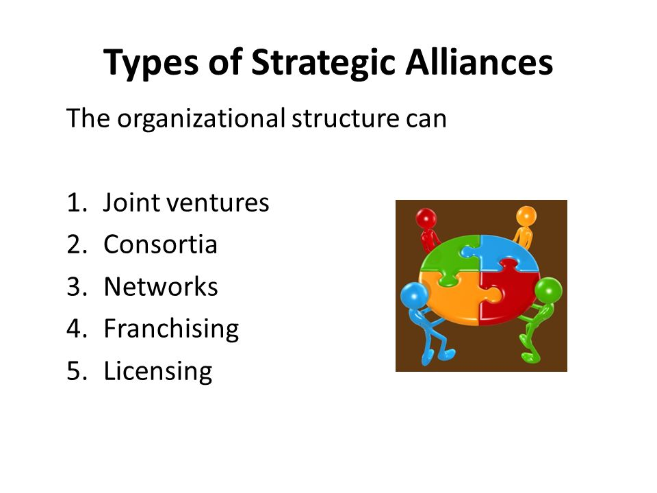 the features of strategic alliances Shima, w t strategic alliances' features and impacts on the the holding telefonica, with 75% in other words, a spanish capital company.