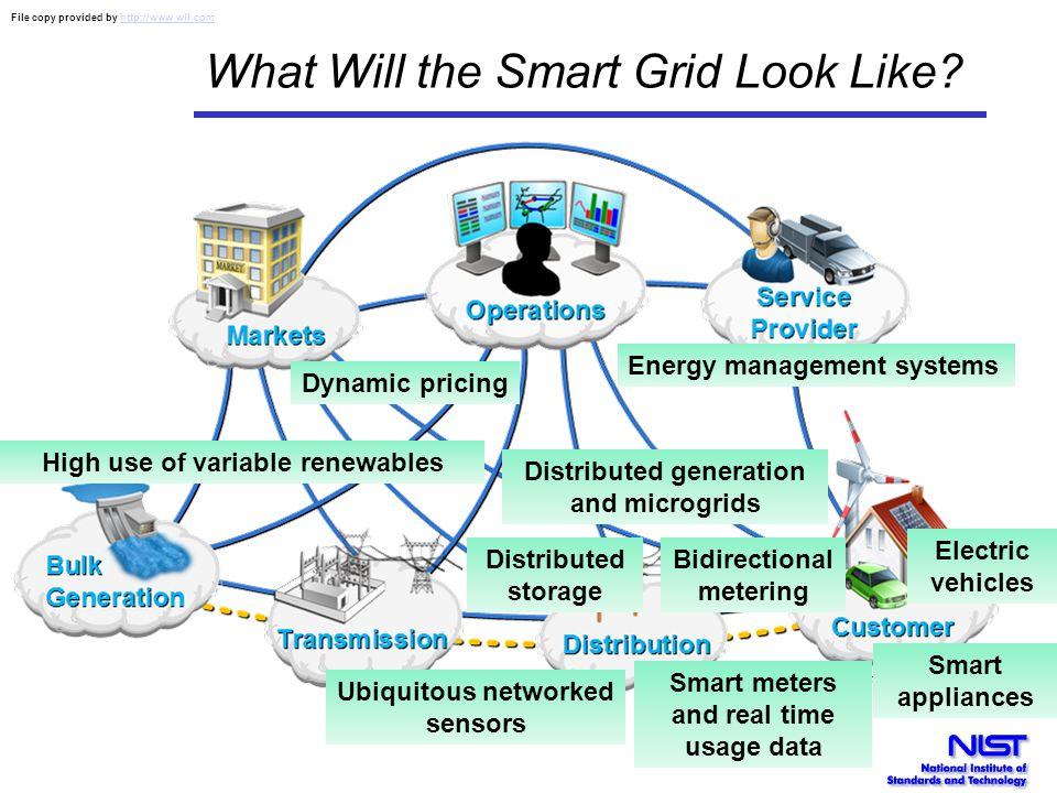 Accelerating Smart Grid Standards Development Ppt Video