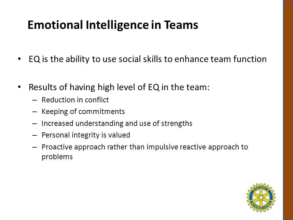 Emotional Intelligence in Teams
