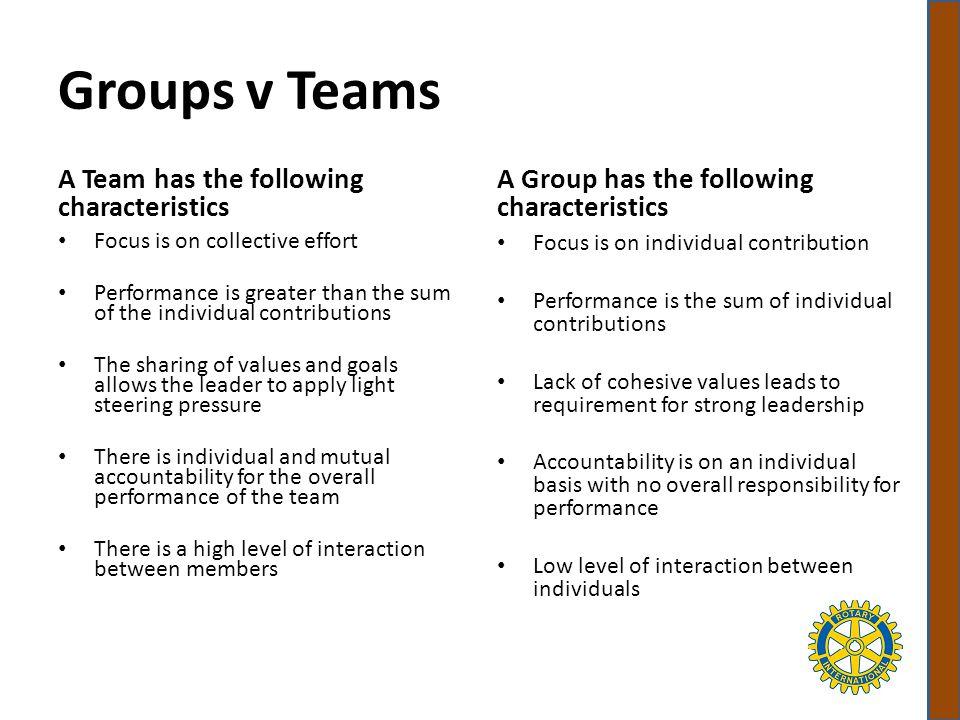 Groups v Teams A Team has the following characteristics