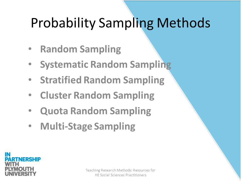 The Purpose of Sampling