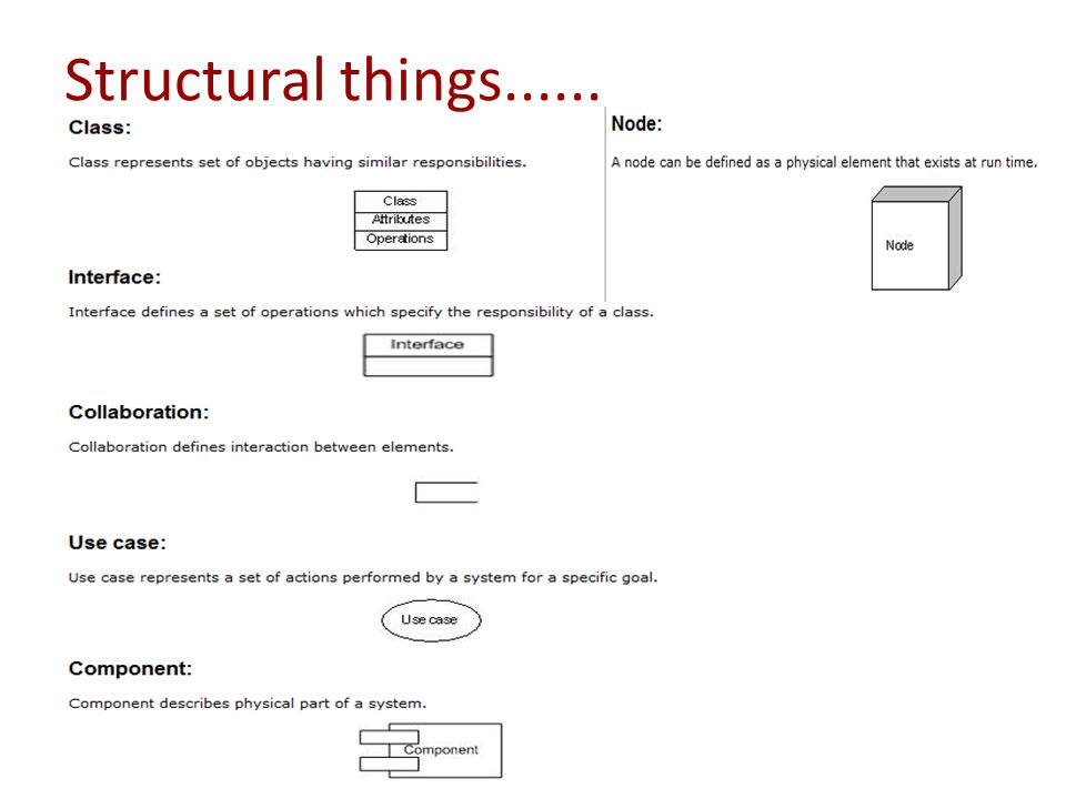 Structural things......