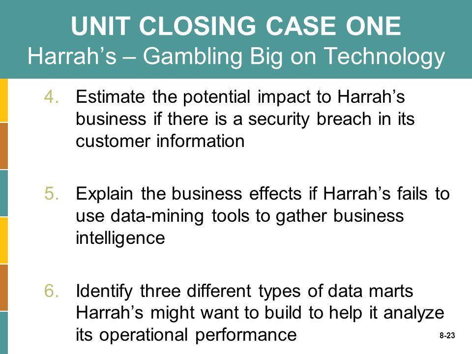 UNIT CLOSING CASE ONE Harrah's – Gambling Big on Technology