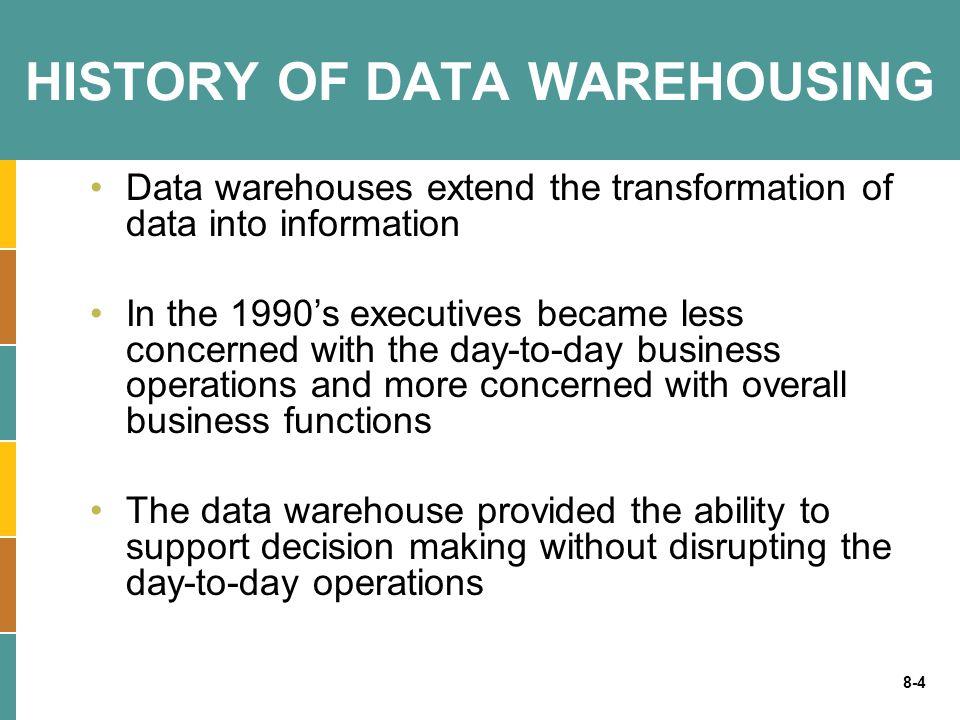 HISTORY OF DATA WAREHOUSING