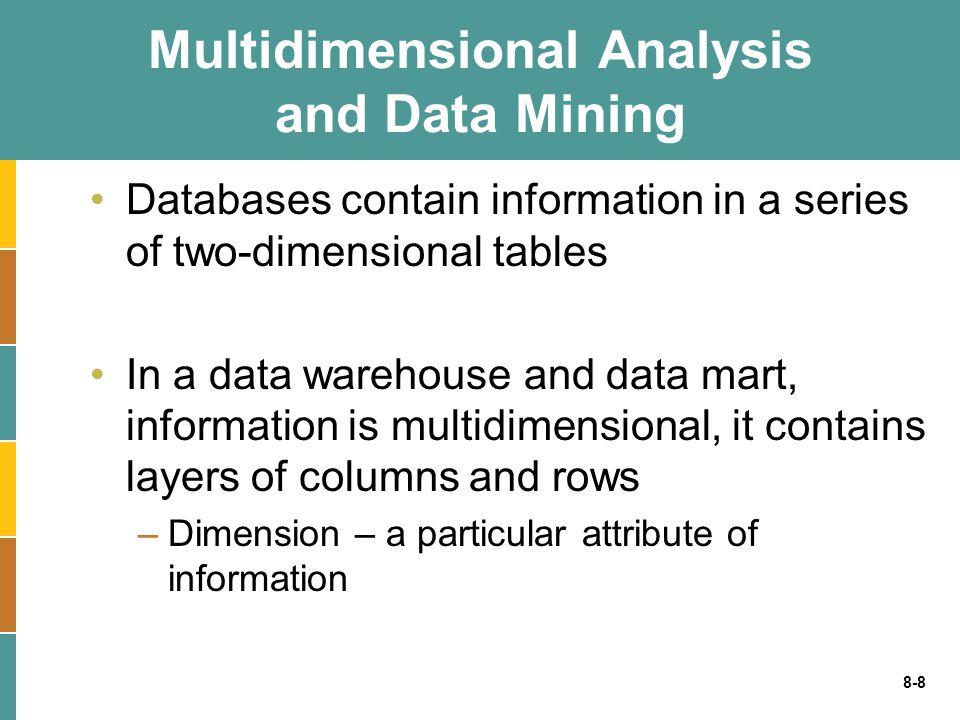 Multidimensional Analysis and Data Mining