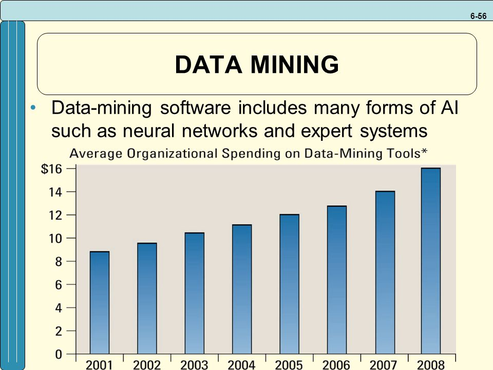 DATA MINING Data-mining software includes many forms of AI such as neural networks and expert systems.