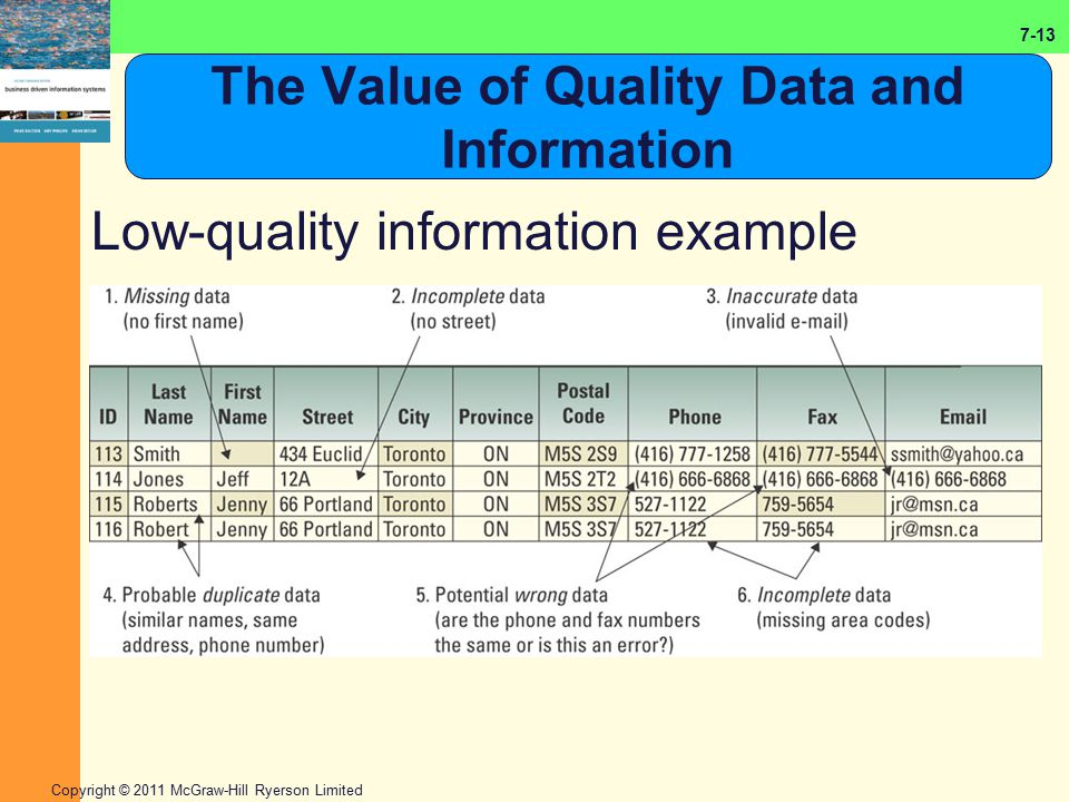 The Value of Quality Data and Information