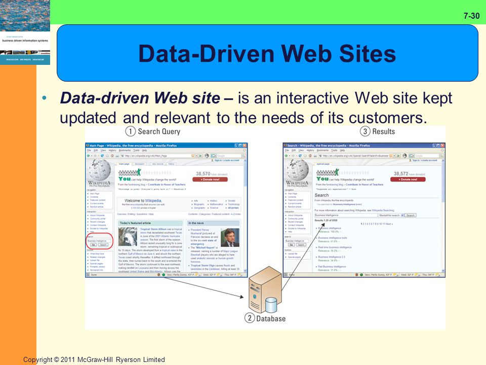 Data-Driven Web Sites Data-driven Web site – is an interactive Web site kept updated and relevant to the needs of its customers.