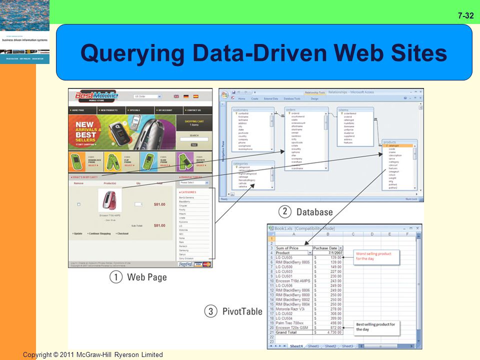 Querying Data-Driven Web Sites